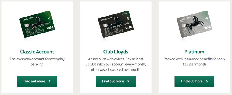 Lloyds accounts